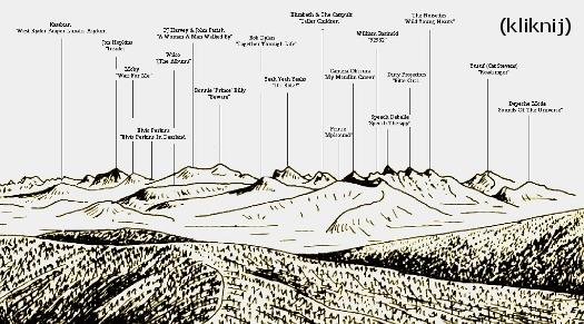 Panorama muzyczna, czyli góry i doliny